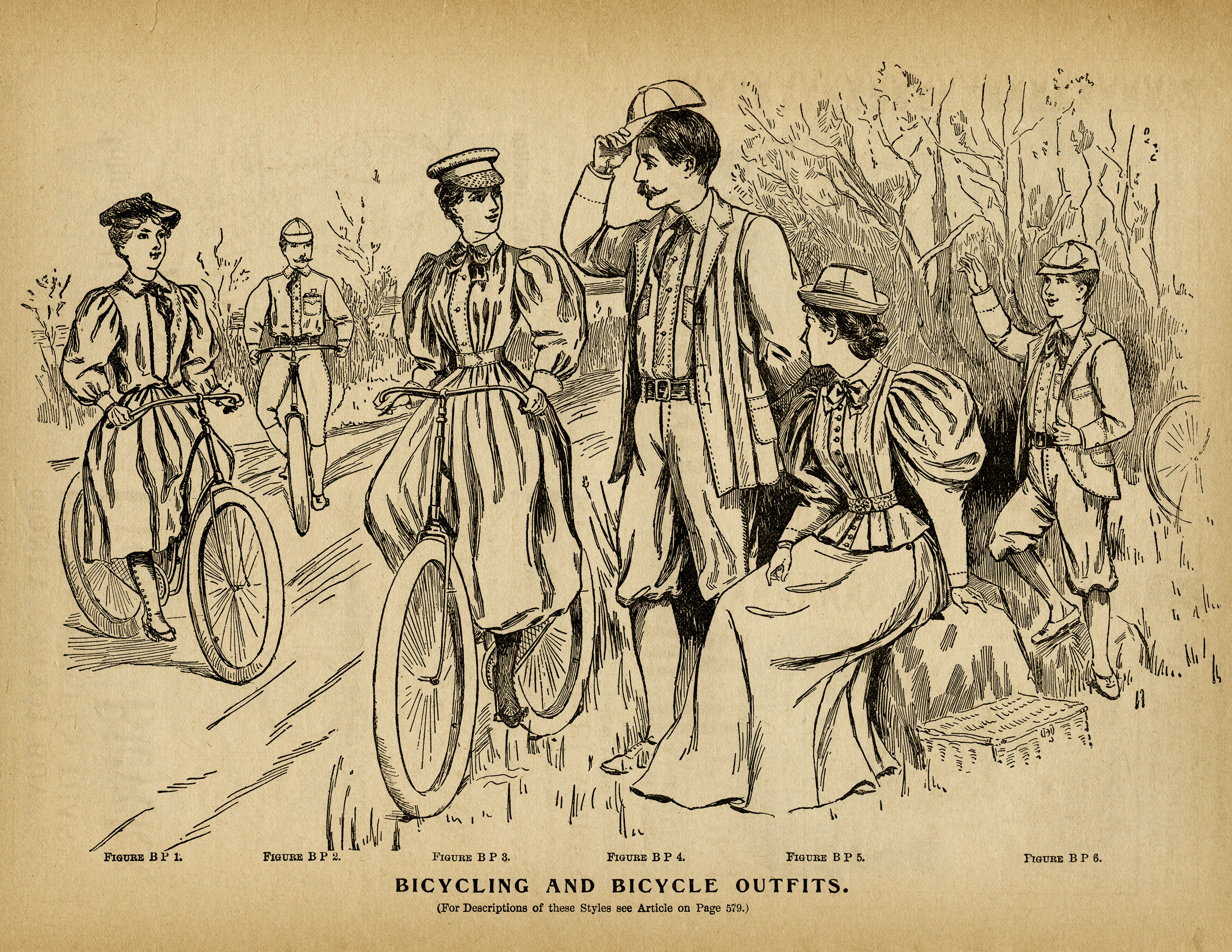 Bicycles and Bicycling Outfits 1895.