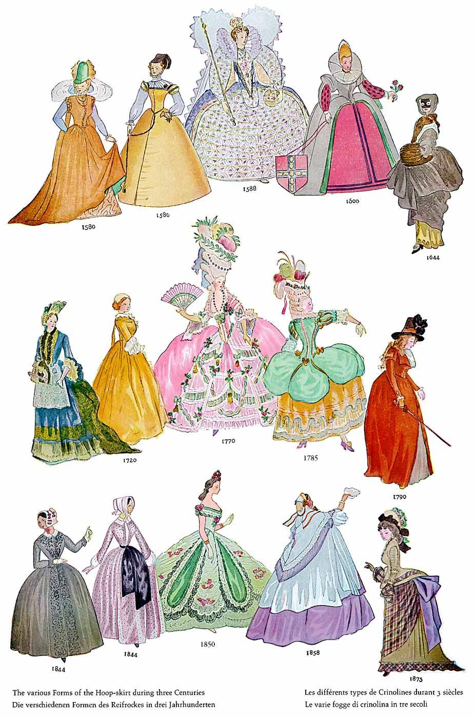 Late 18th century through early 19th century style of dress. This.