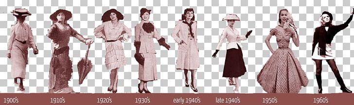 History Of Fashion Design History Of Western Fashion 1900s.