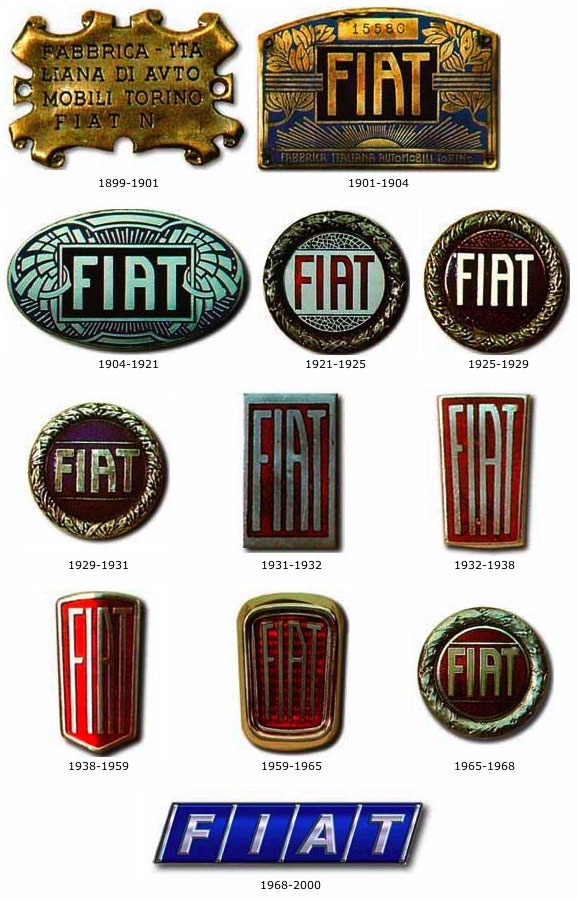 What is the story behind the FIAT logo?.