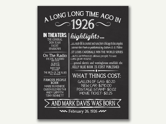 1926 Year Clipart.