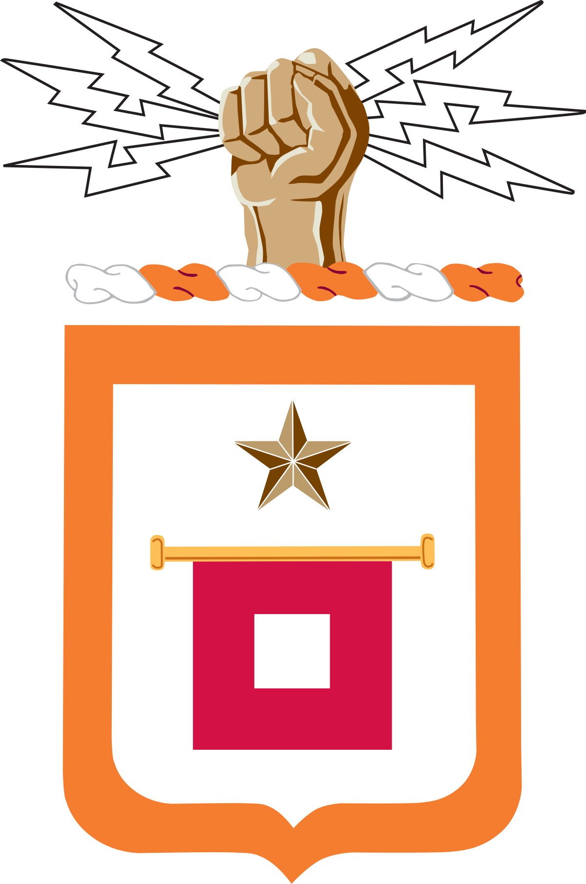 Signal Corps (United States Army).