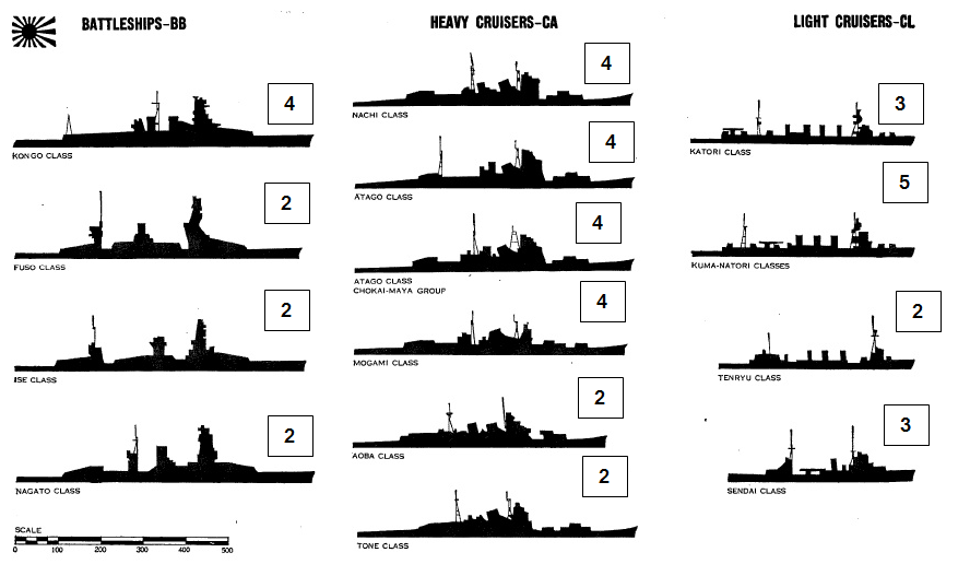 Post subject: WWII 1943 silhouette of ships..