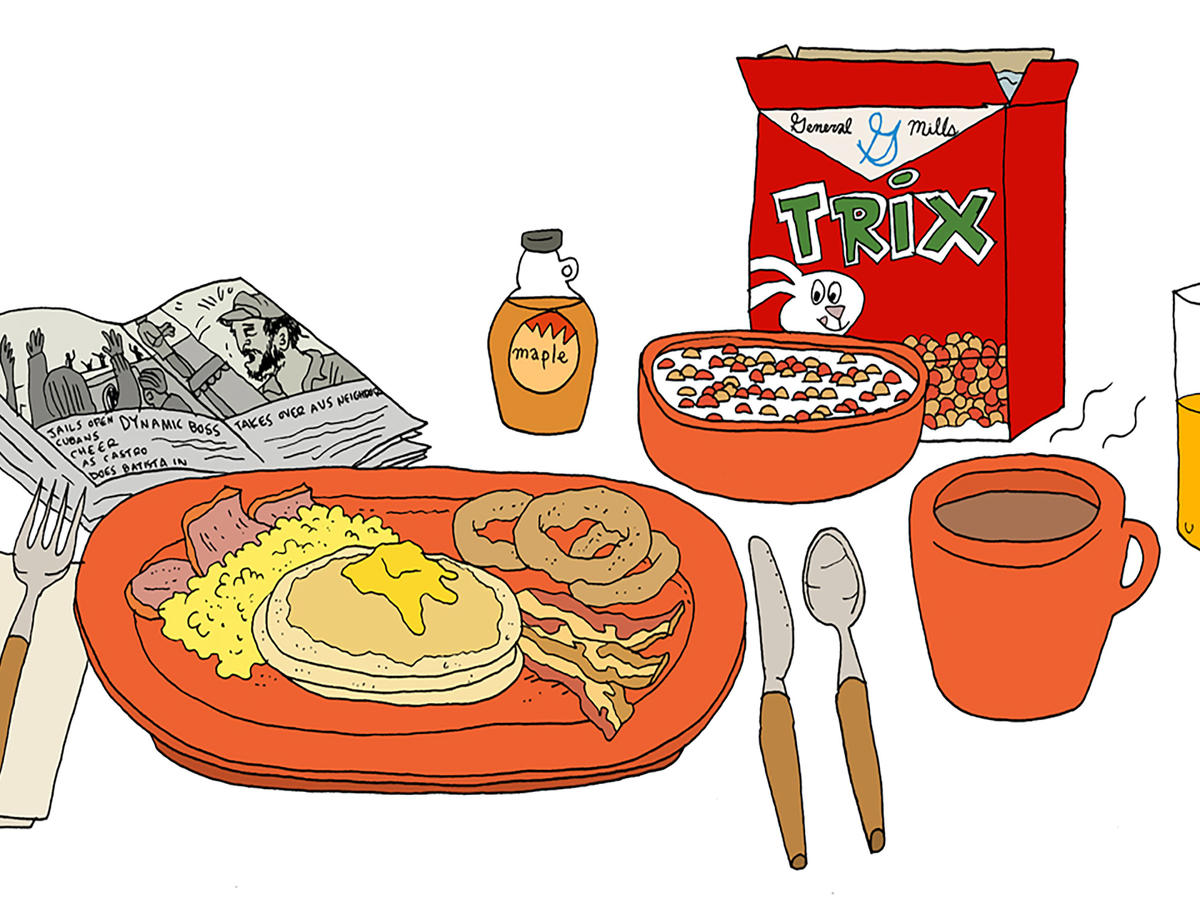 American Breakfast Through the Decades.