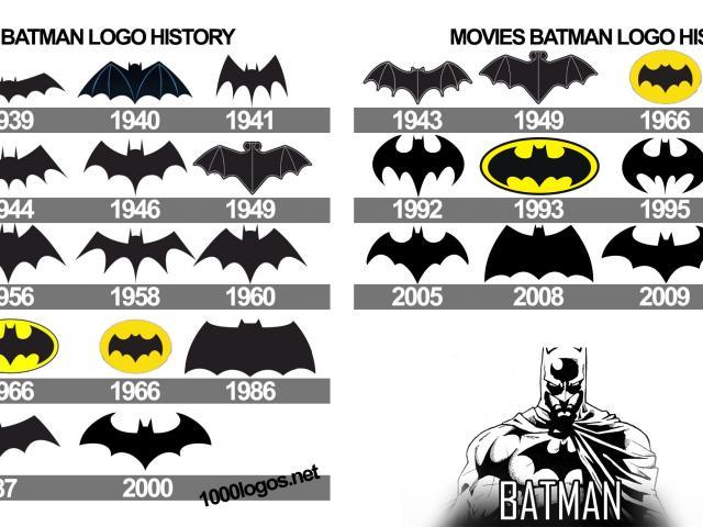Picture Of Batman Logo 13.