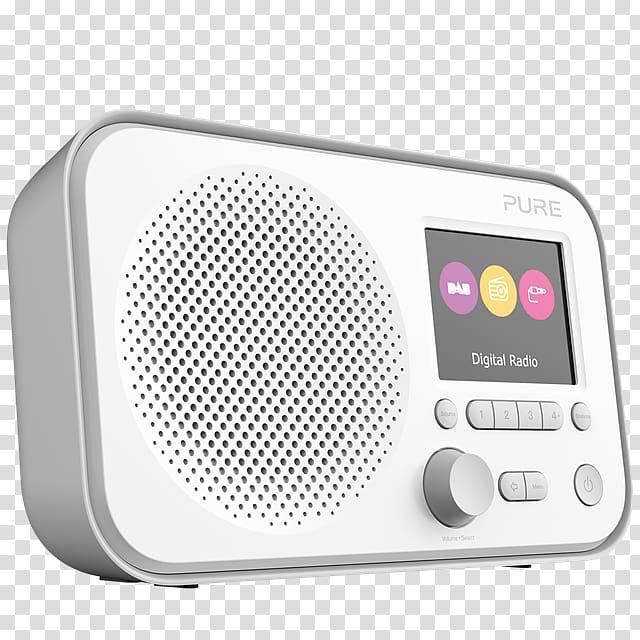Digital audio broadcasting Pure Digital radio FM.