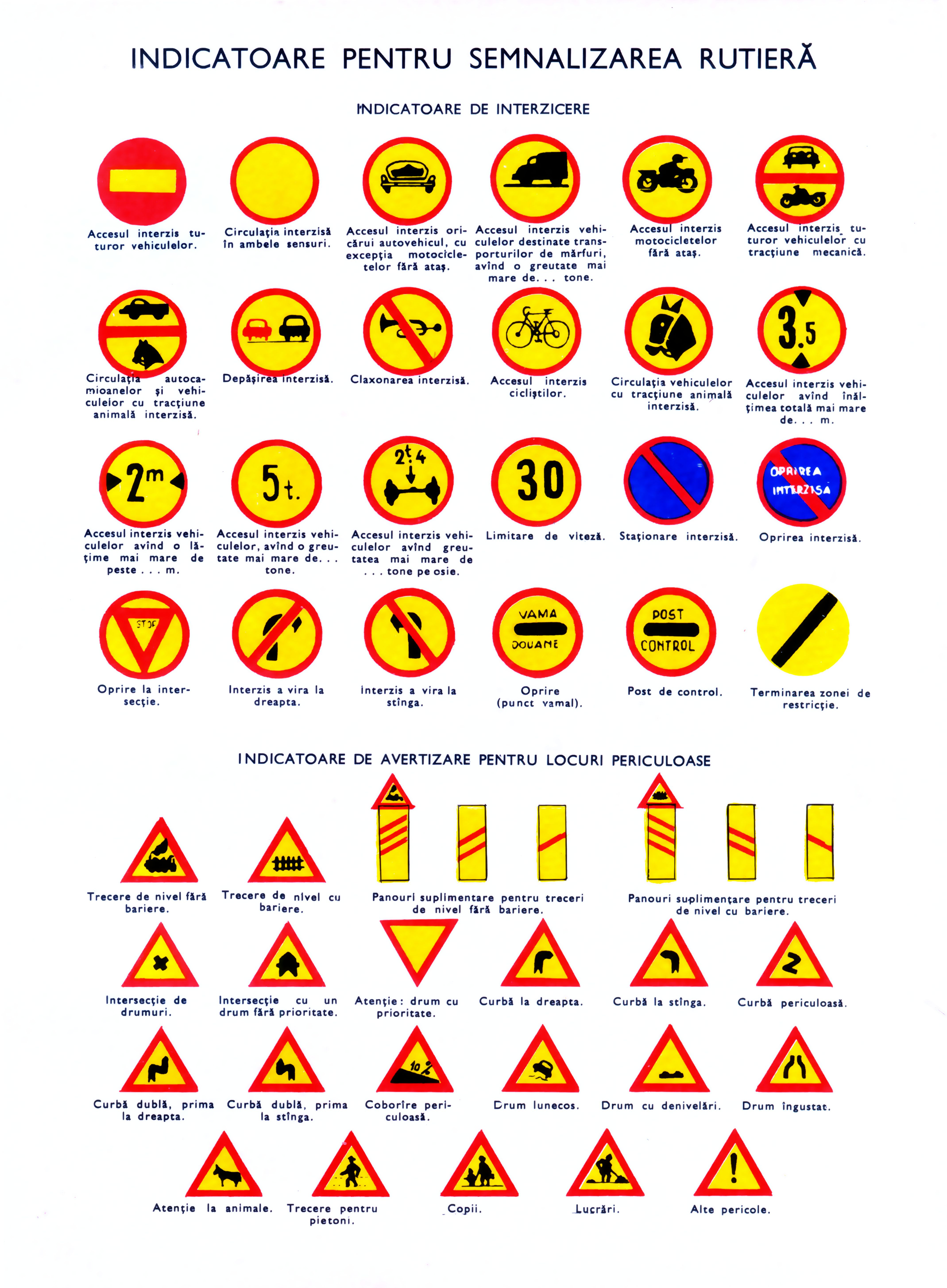 File:Romanian road signs, 1961.