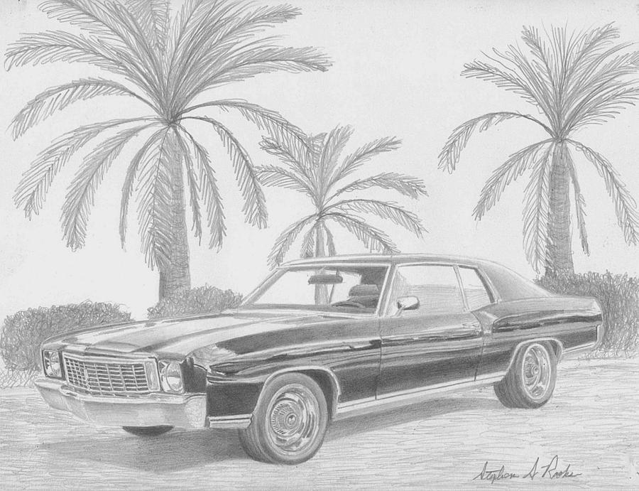 Monte Carlo Drawings.