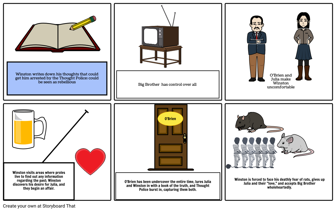 1984 Storyboard by kmb122416.