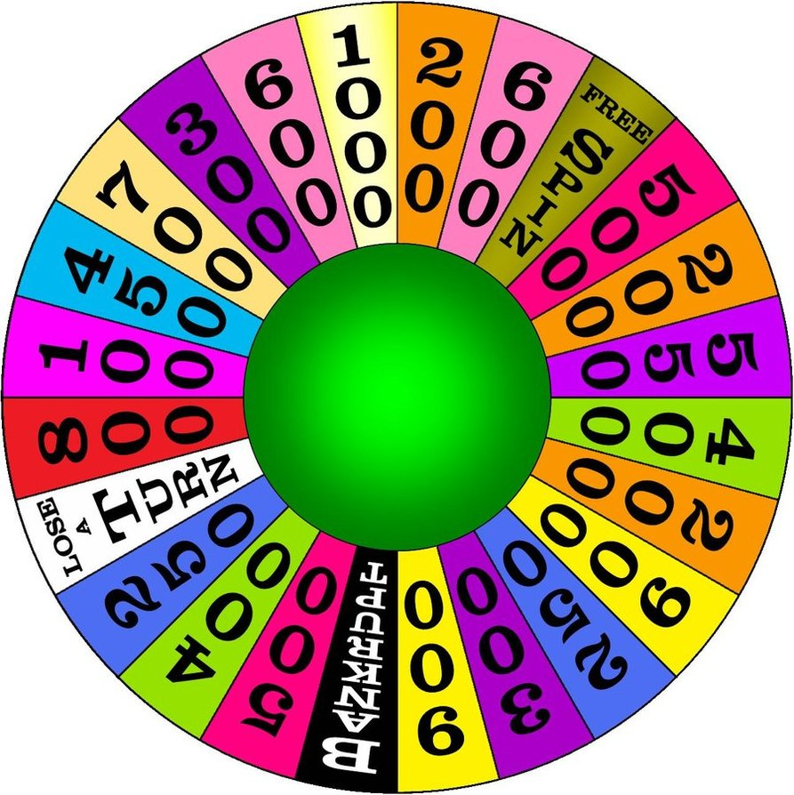 Wheel Of Fortune Clipart.