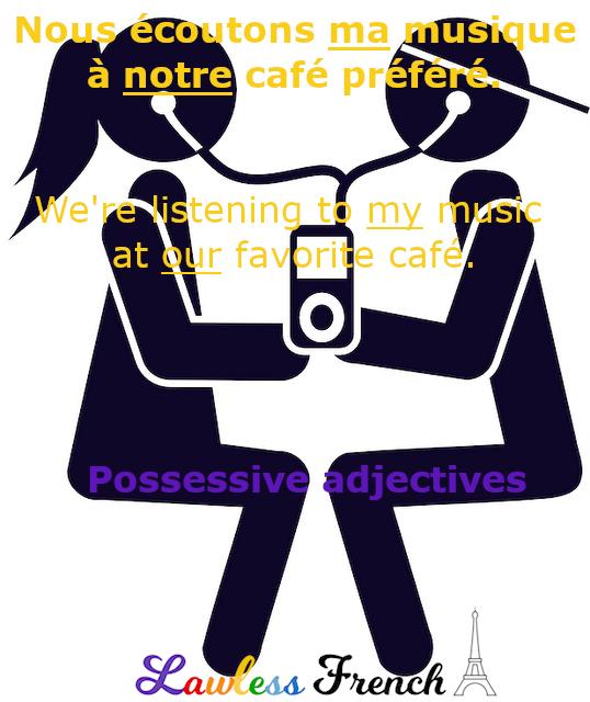 French Possessive Adjectives: Singular Possessors.