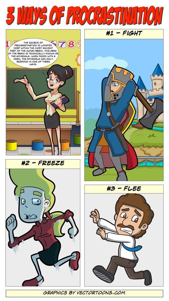 3 Ways Of Procrastination #comic #cartoon #article #clipart.