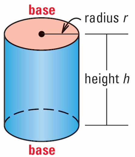 How to draw a cylinder with height and radius with TikZ.