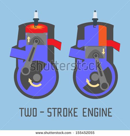 2 Stroke Engine Stock Photos, Royalty.