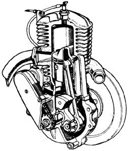 Kinematics of a Slider Crank.