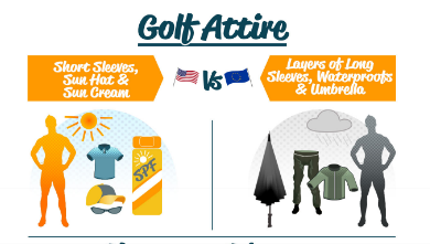 Golf for Beginners: #Golf Infographic Showcases Diversity of.