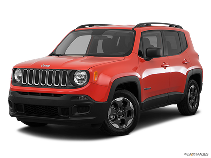 2017 Jeep Renegade Review.