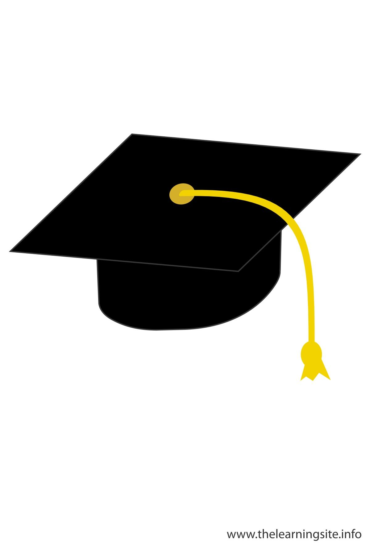 Graduation cap graduation class of 6 clipart clipart kid.