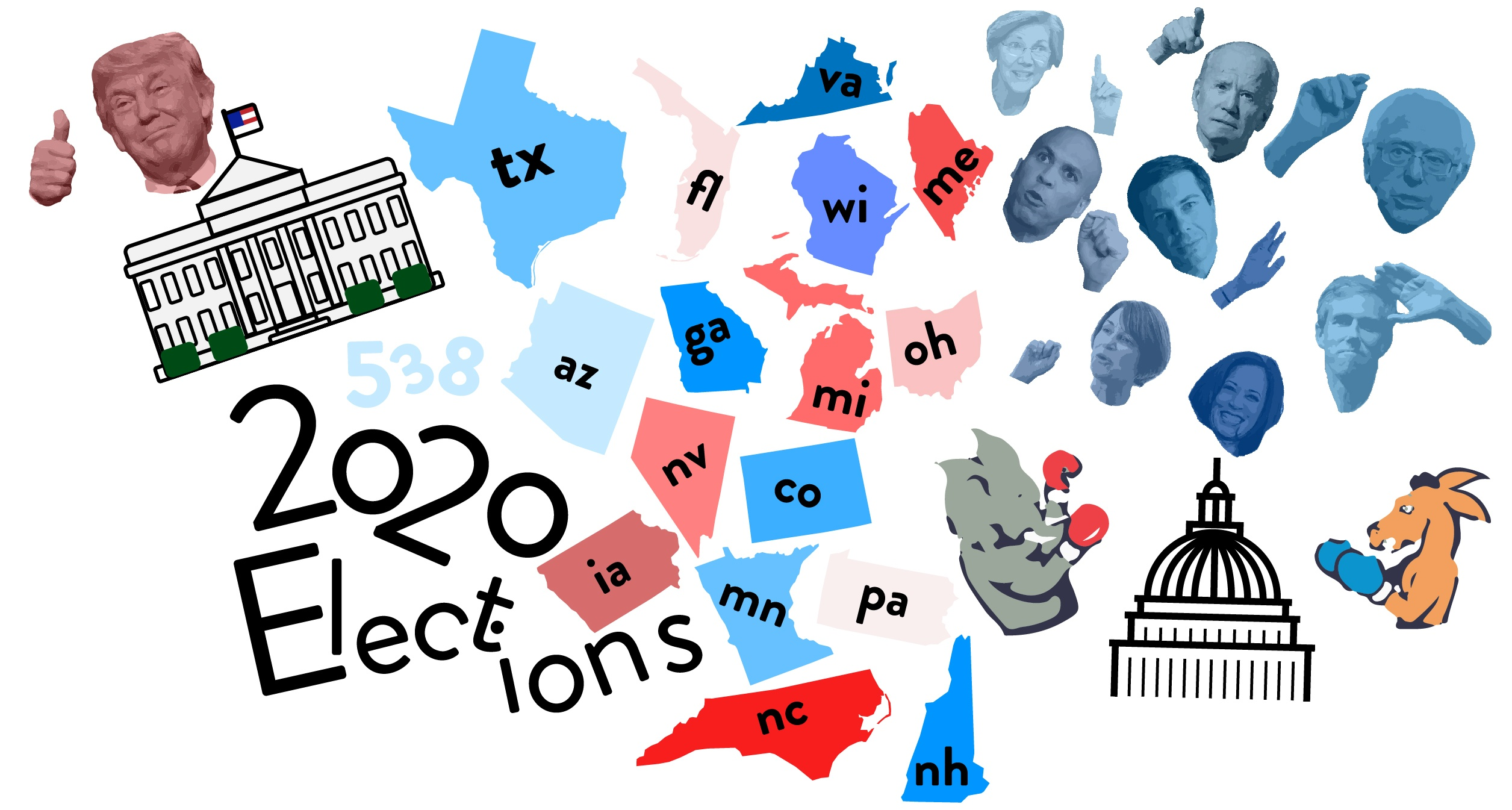 The Way Too Early 2020 Election Forecasts Based off of.