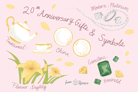 20th Anniversary Celebration Suggestions.