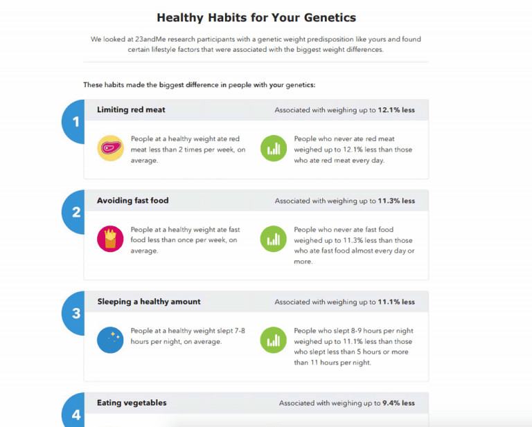 4 Cool Things You Can Find Out Using 23andMe Ancestry Kits.