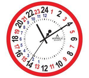 Over 1000 idéer om 24 Hour Clock på Pinterest.