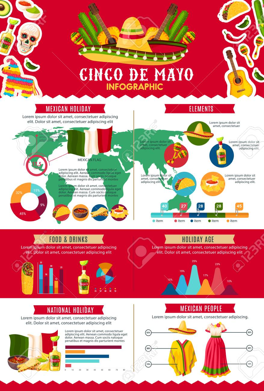 Cinco De Mayo Infographic Vector Template Poster Royalty Free.