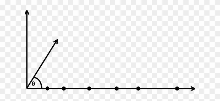 Geometry Of An N Element Linear Array D 1 D 2 D 3 D.
