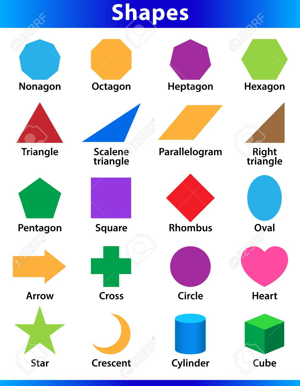 set of 2D shapes vocabulary in english with their name clip art...