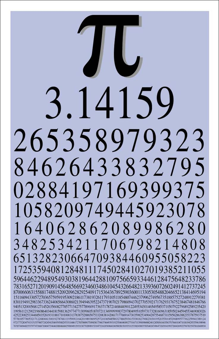 17 Best images about I Love Pi (3.14159) on Pinterest.