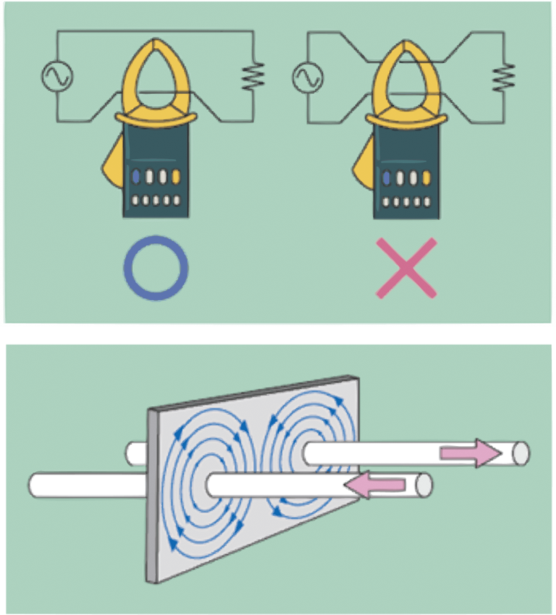 How to Use Clamp Meters.