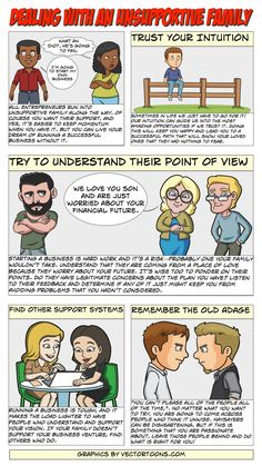 3 Steps To Reprogram Your Mind #comic #cartoon #article #clipart.