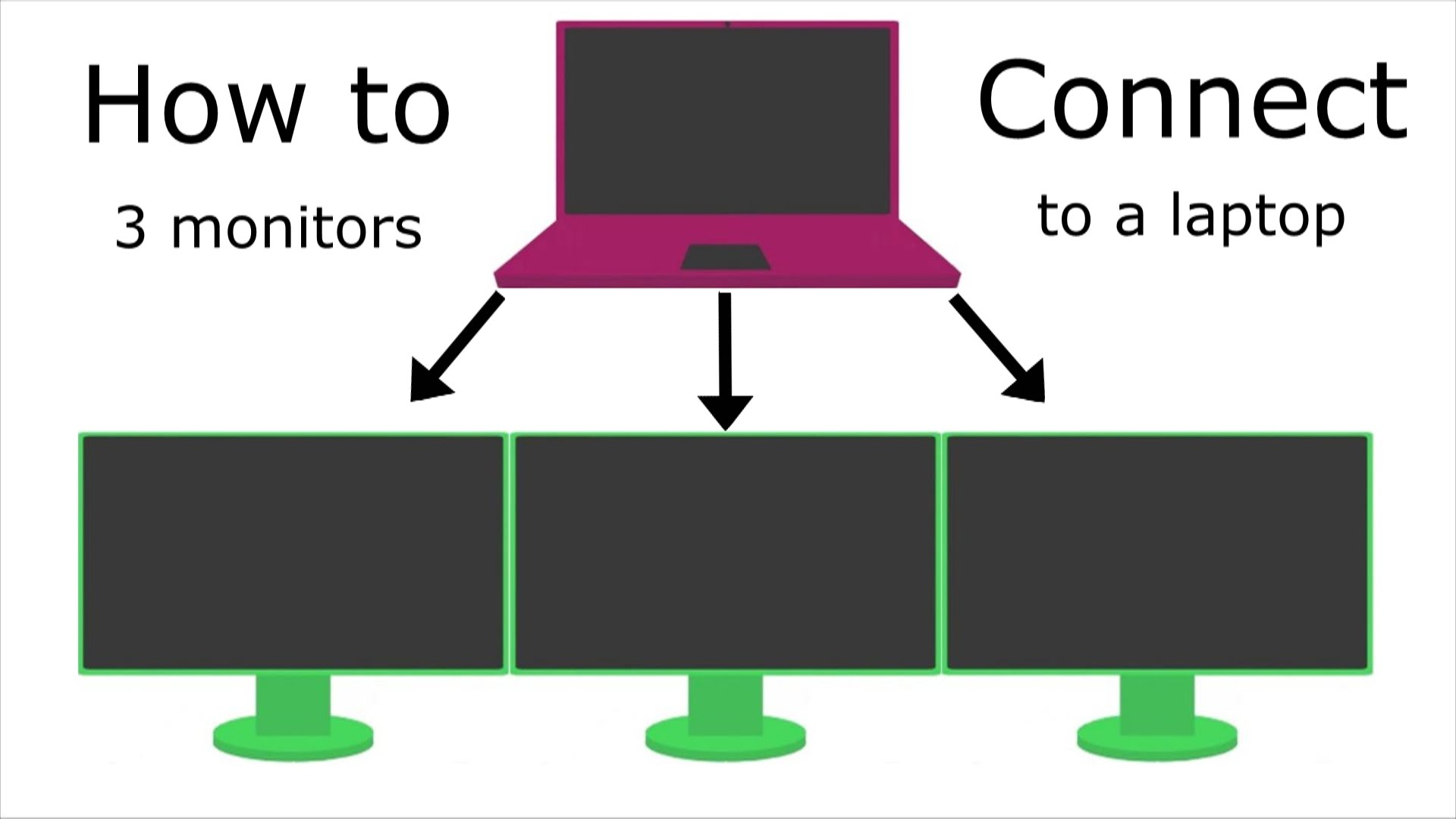 How to connect three or more monitors to your laptop.