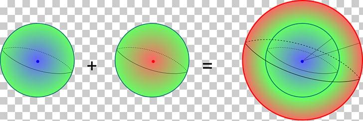 Poincaré conjecture 3.