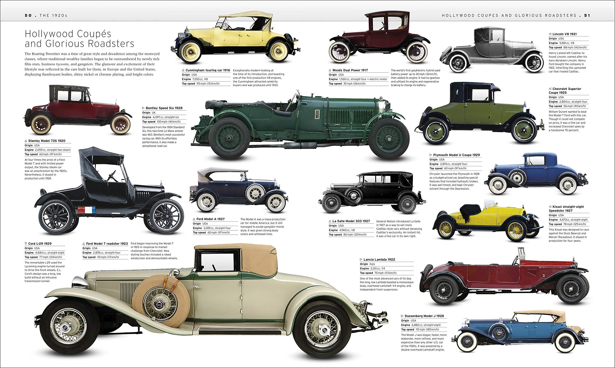 Car: The Definitive Visual History of the Automobile.