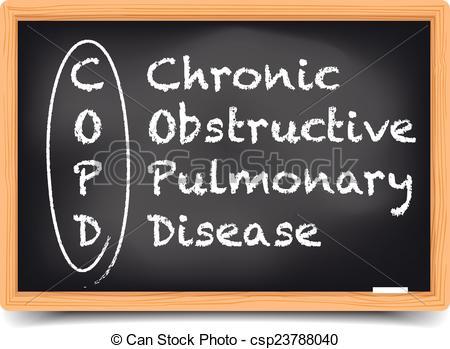 COPD Clip Art.