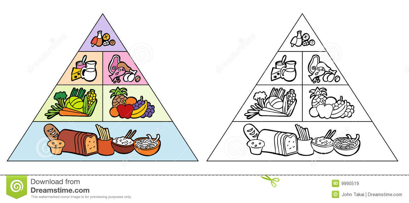 Food Pyramid Clipart Black And White.