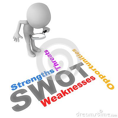 Swot Analysis Clipart Strength.