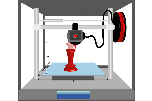 Choose the 3D printer that fits your purposes.