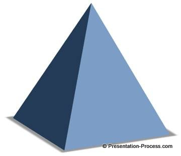3D PowerPoint Pyramid in 4 easy steps.