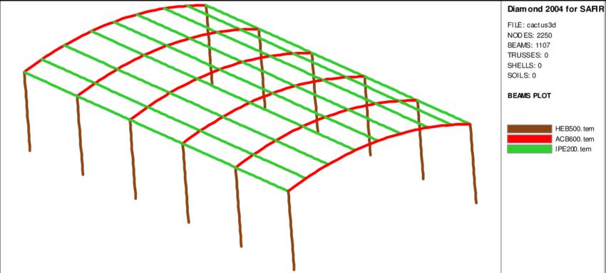 3D beam F.E. model of the entire structure.