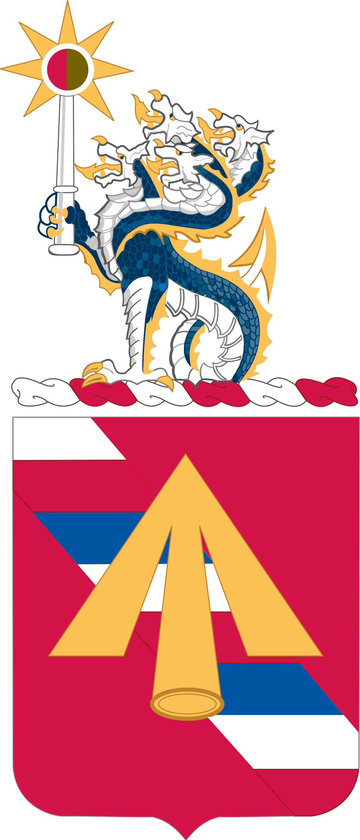 41st Field Artillery Regiment.
