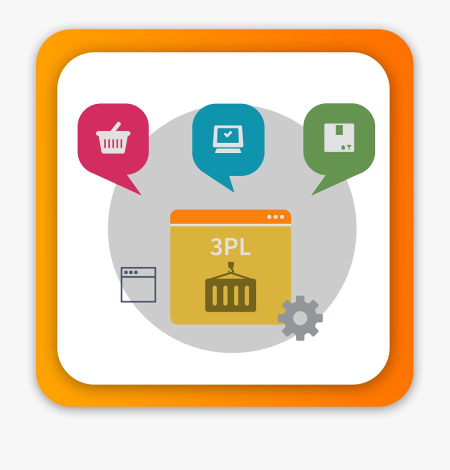 3pl Inventory Management Software.