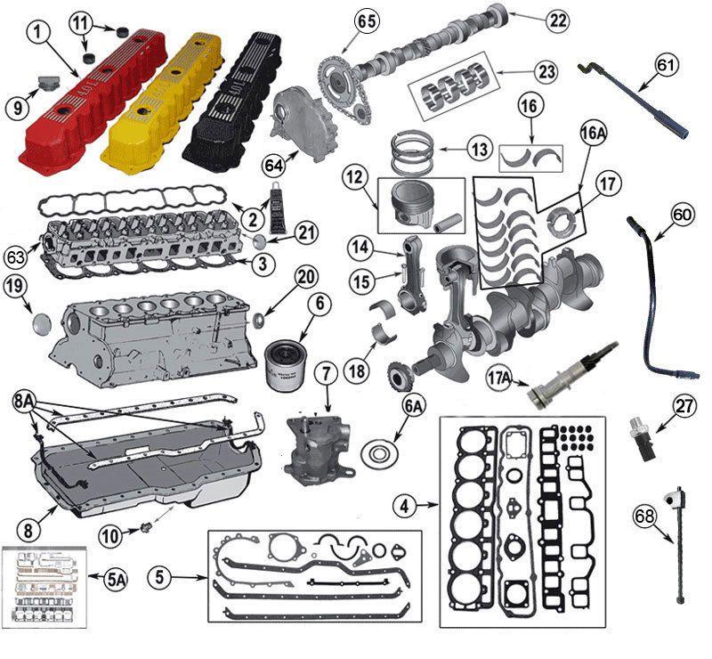 Jeep Engine Parts Diagram.