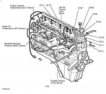 Jeep 4 0l Engine Diagram.