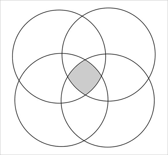 4 Circle Venn Diagram.