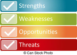 Swot analysis Clip Art and Stock Illustrations. 1,156 Swot.