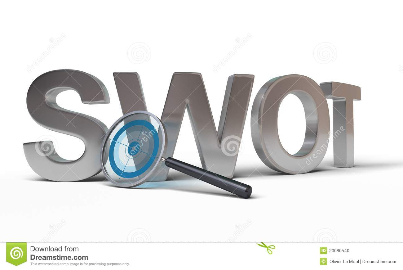 Swot analysis clipart 3 » Clipart Station.