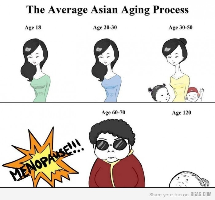 25+ best ideas about Asian Aging on Pinterest.