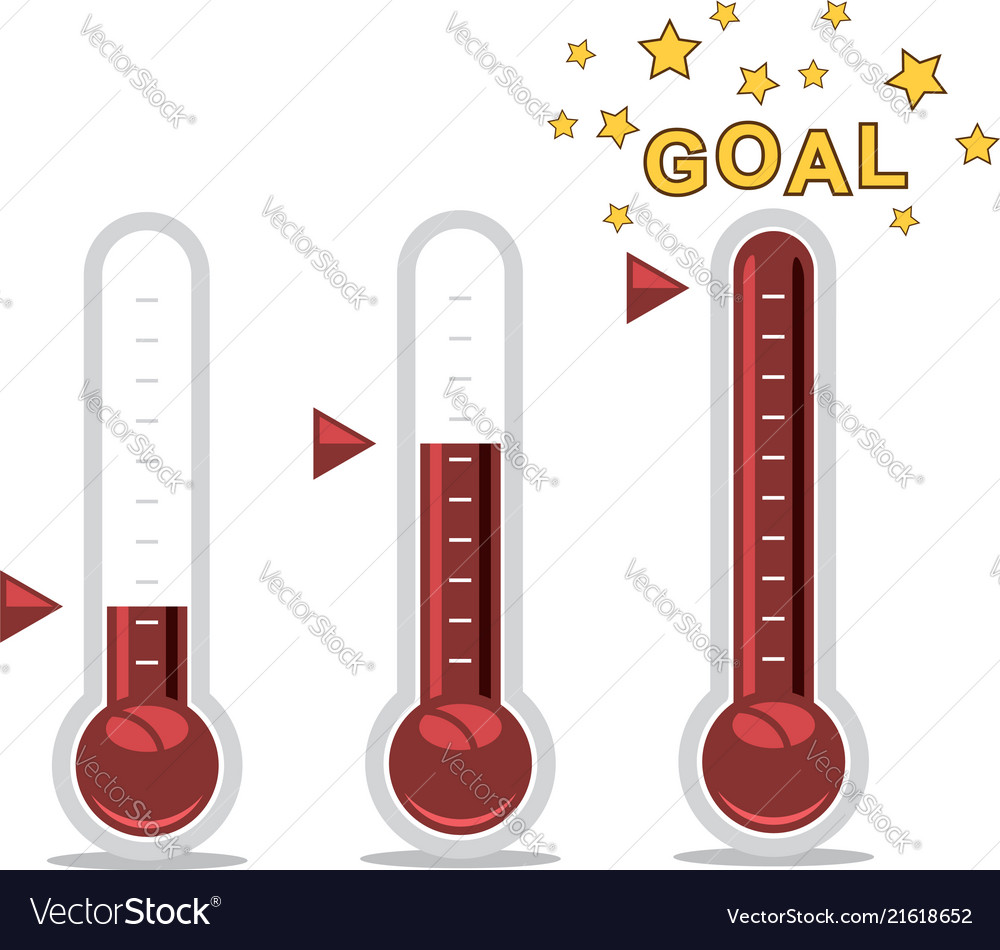 Clipart of goal thermometers at different levels.